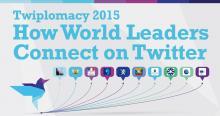 Твитер-дипломатия